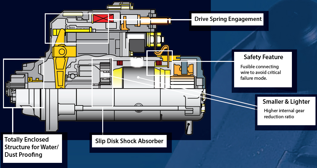 DIAGRAM] Honda Fit Alternator Wiring Diagram FULL Version HD ... on starter wiring diagram, car alternator diagram, alternator electrical diagram, denso online catalog, denso compressor cross reference, denso starter diagram, how alternator works diagram, denso connect, alternator components diagram, alternator schematic diagram, dual alternators wiring diagram, ac wiring diagram, vw wiring diagram, denso logo, toyota alternator diagram, denso 3 wire altenator, denso relay diagram, denso 12v fan motor, denso relay cross reference,